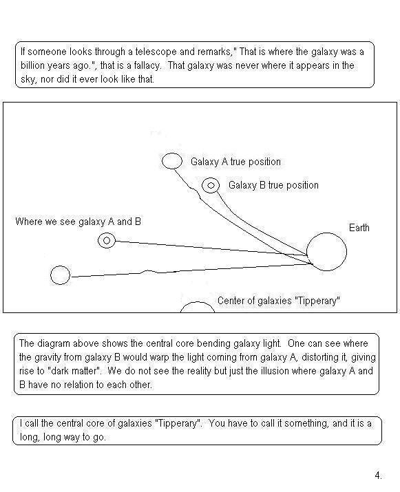 Galaxy Spin